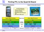 porting pvl to the quad g4 board