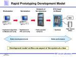 rapid prototyping development model