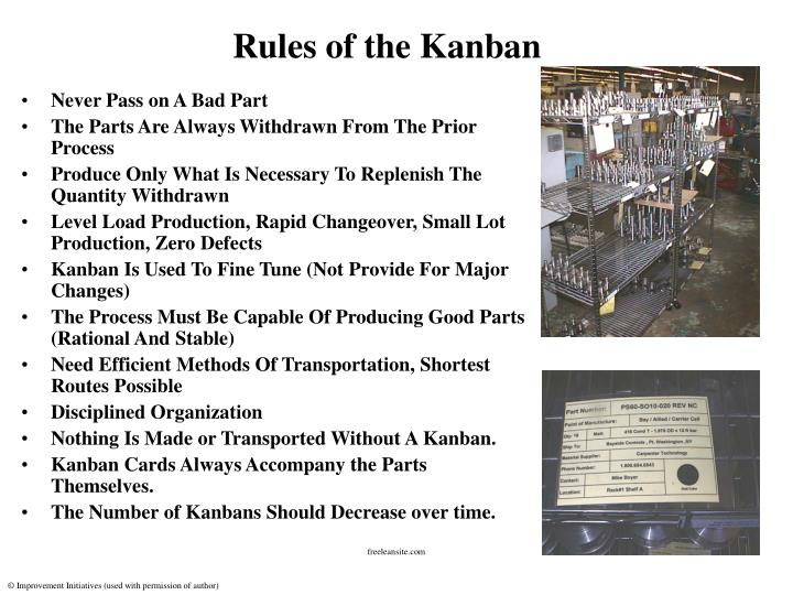 Rules of the Kanban