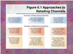 figure 6 1 approaches to retailing channels