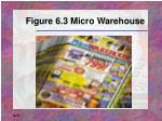 figure 6 3 micro warehouse