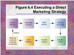 figure 6 4 executing a direct marketing strategy