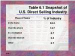 table 6 1 snapshot of u s direct selling industry1