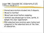 leger rm ciesielski dc garratty g 2 transfusion 1999 39 1272 3