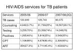 hiv aids services for tb patients