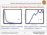 results for symmetric alpha stable parameter estimator1