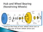 hub and wheel bearing nondriving wheels2