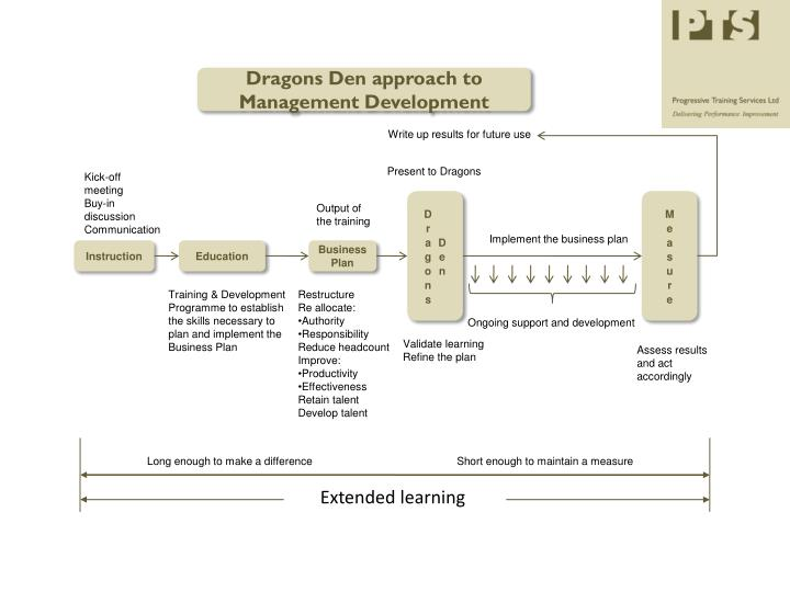 Dragons Den approach to Management