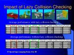 impact of lazy collision checking