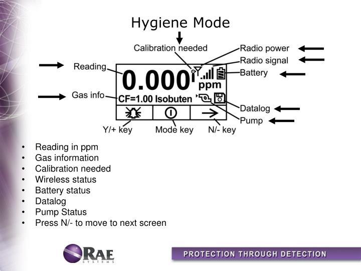 Hygiene Mode