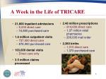 a week in the life of tricare
