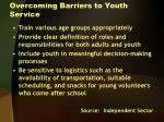 overcoming barriers to youth service1
