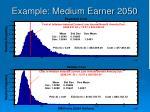 example medium earner 2050