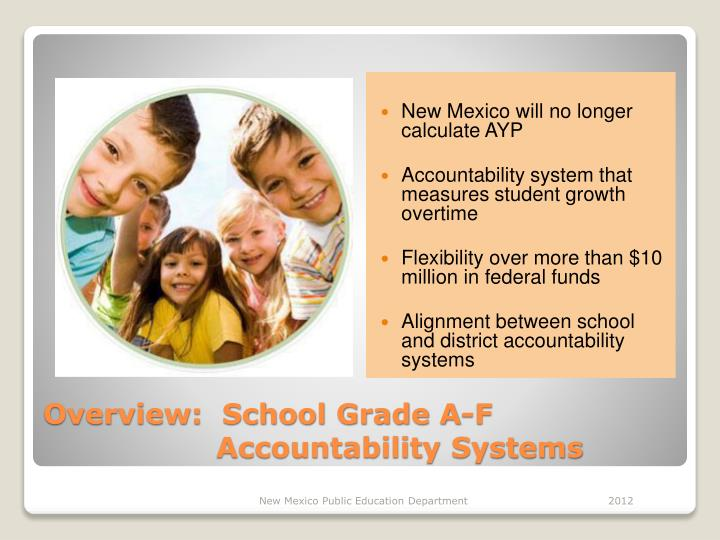 New Mexico will no longer calculate AYP
