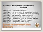 school improvement plan structure1