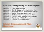 school improvement plan structure2