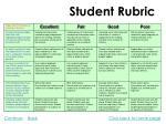 student rubric