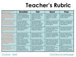 teacher s rubric