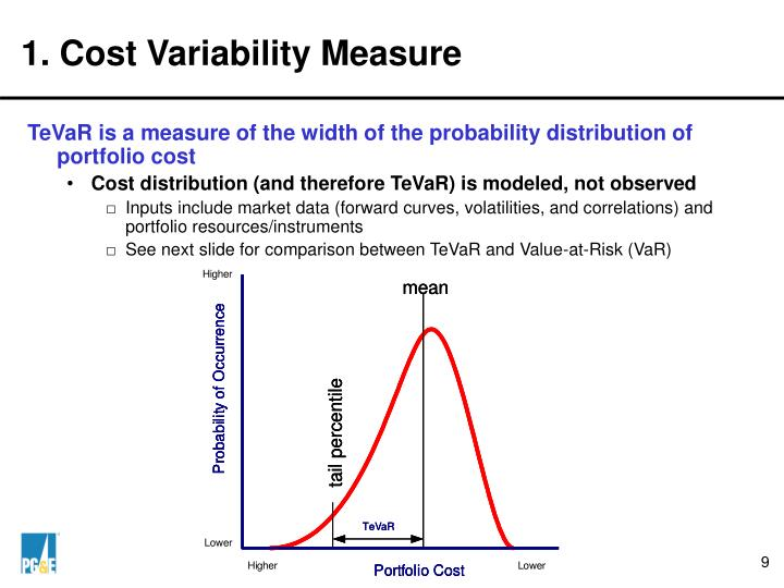 1. Cost Variability Measure