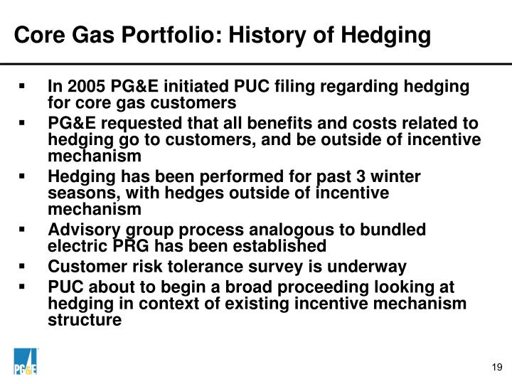 Core Gas Portfolio: History of Hedging
