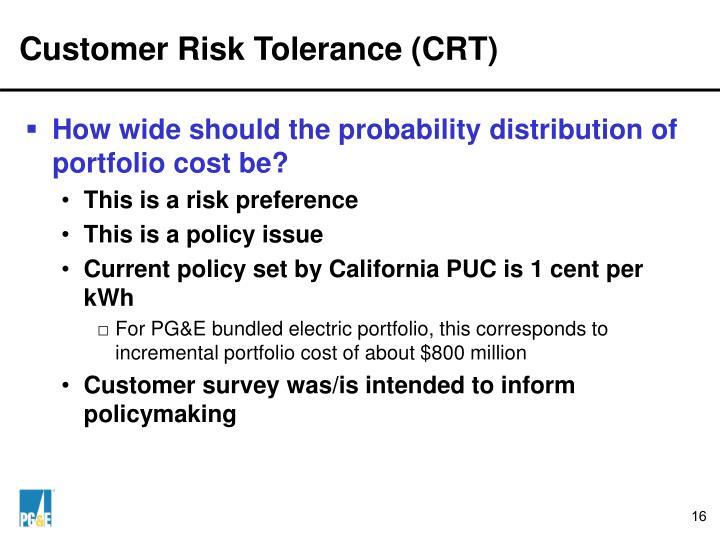 Customer Risk Tolerance (CRT)