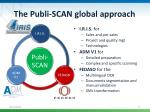 the publi scan global approach