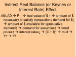 indirect real balance or keynes or interest rate effect