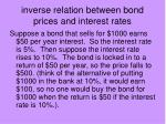 inverse relation between bond prices and interest rates