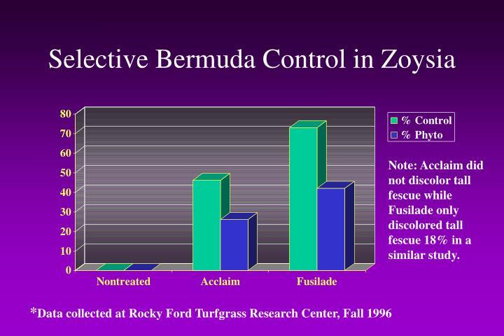 Selective Bermuda Control in Zoysia