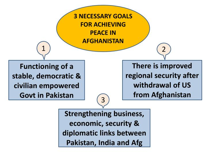 3 NECESSARY GOALS FOR ACHIEVING PEACE IN AFGHANISTAN