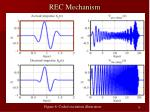 rec mechanism
