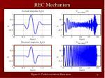 rec mechanism1