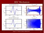 rec mechanism3