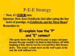 p e e strategy8