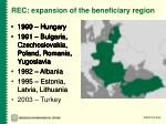 rec expansion of the beneficiary region