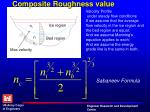 composite roughness value