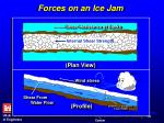 forces on an ice jam