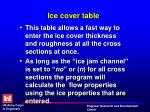 ice cover table