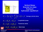 vertical stress granular ice mass floating at hydrostatic equilibrium