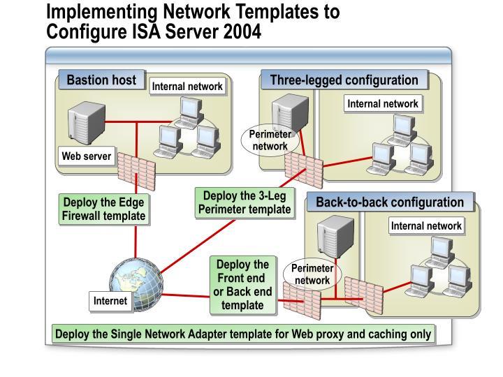 perimeter network
