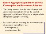 tools of aggregate expenditures theory consumption and investment schedules