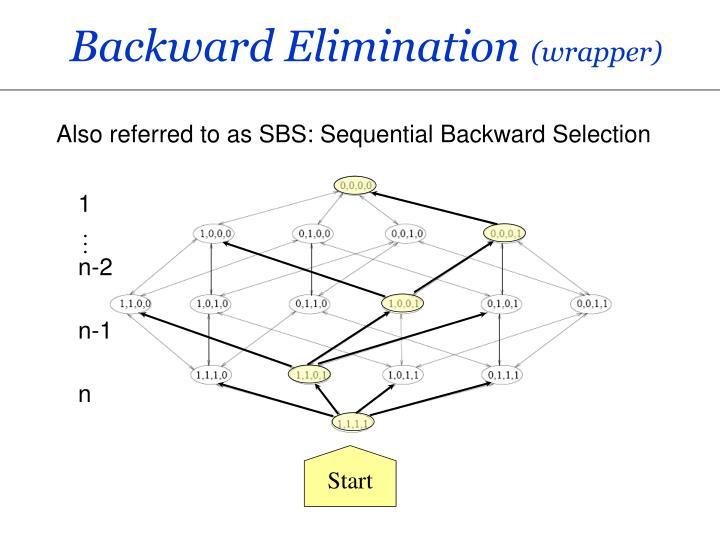 Backward Elimination