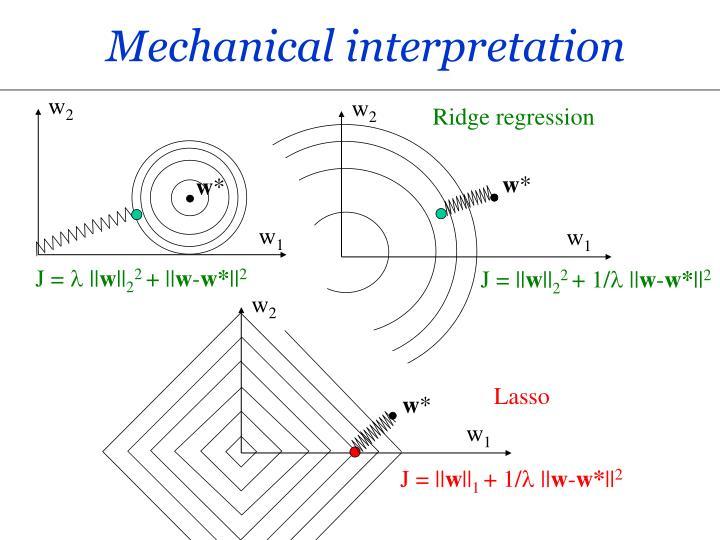 Mechanical interpretation