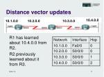 distance vector updates4