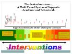 the desired outcome a multi tiered system of supports academic and behavioral