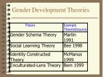 gender development theories