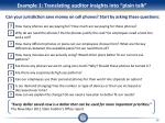 example 1 translating auditor insights into plain talk
