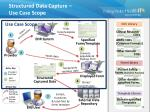 structured data capture use case scope