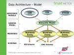 data architecture model
