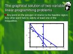 the graphical solution of two variable linear programming problems4